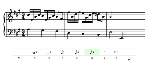 picture about Printable Music Practice Log identify teoria : Songs Basic principle World-wide-web